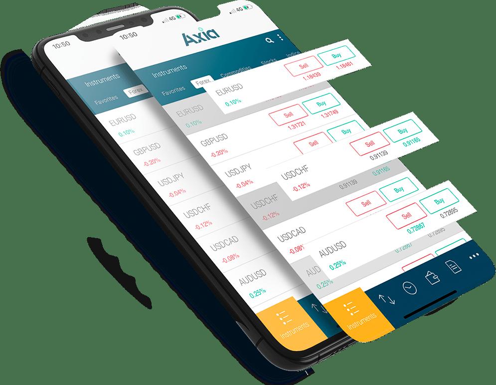 تقييم شركة أكسيا للاستثمار لتداول الفوركس